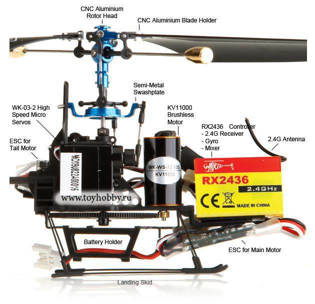 мини-вертолета HM CB100